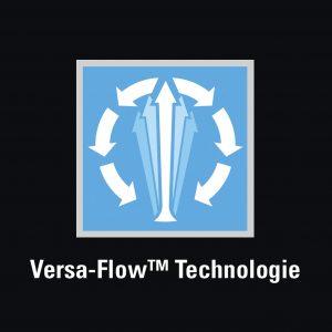 Vornado smart Versa-flow Technologie Technik