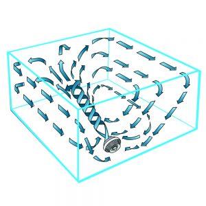 Vornado Zirkulator Raumverteilung Luftstrom