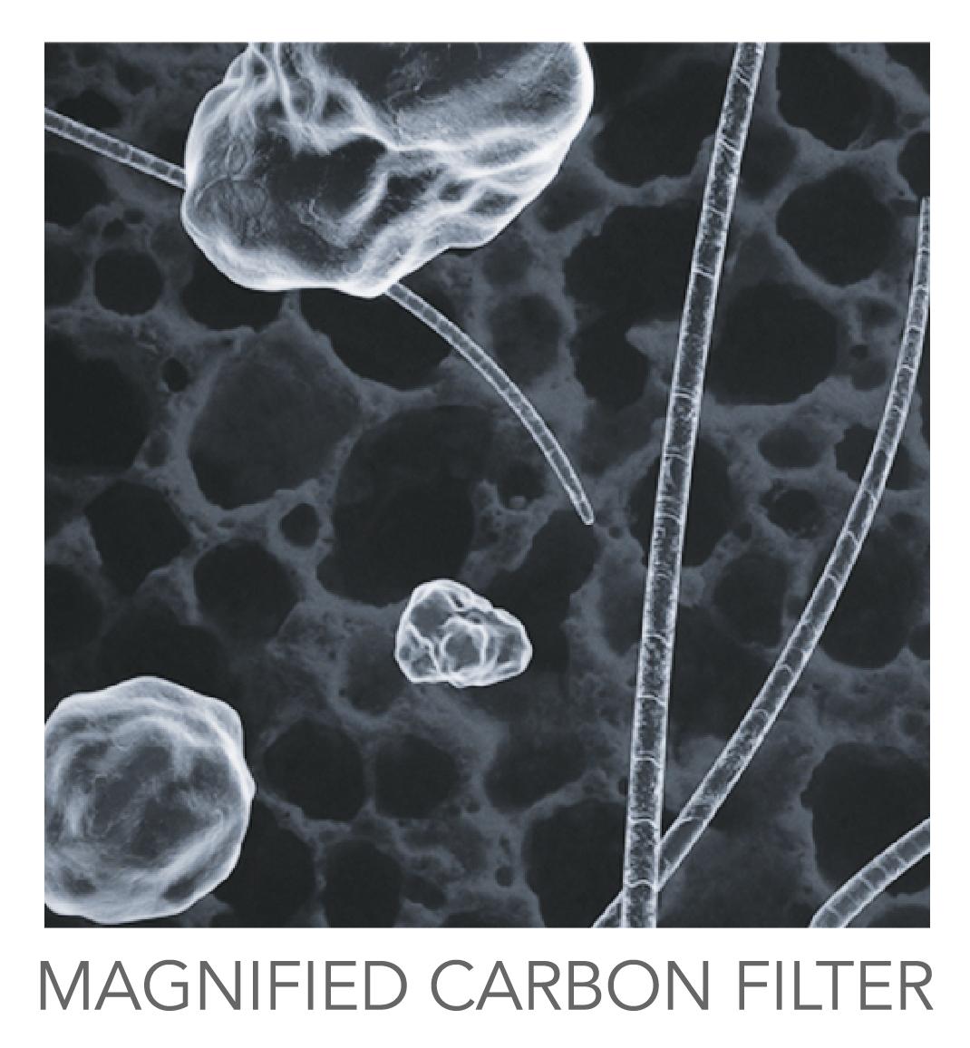 Vornado Filter günstig sehr gut kaufen Carbon Filter